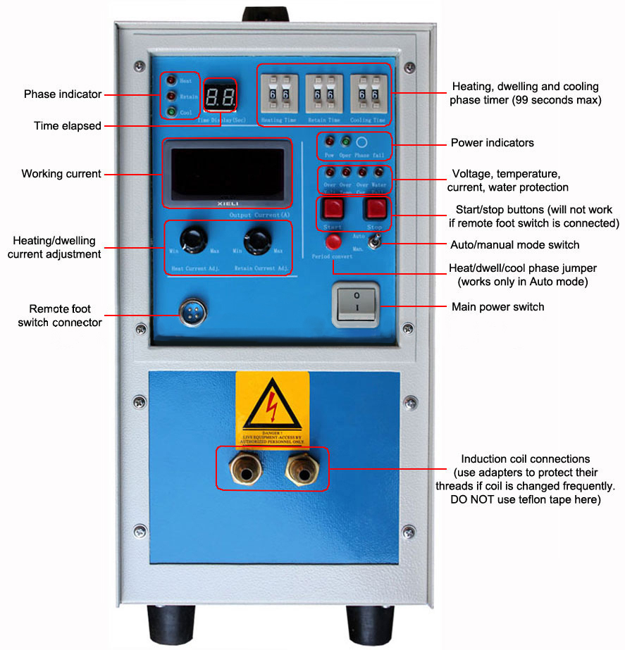 Ih15a 15kw 30 80khz Induction Heating Melting And Forging Heater Circuit Also Water Element Diagram Thread Tape Or Related Material Is Absolutely Prohibited During Installation Of Coils