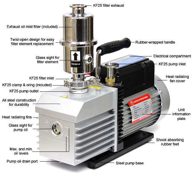 9 CFM Dual-Stage Sliding-Vane Vacuum Pump w/ Oil Mist Filter