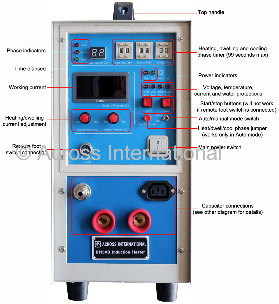 Ih15ab 15kw 30 80khz Induction Heating Melting And Forging Heater Diagram Furnace