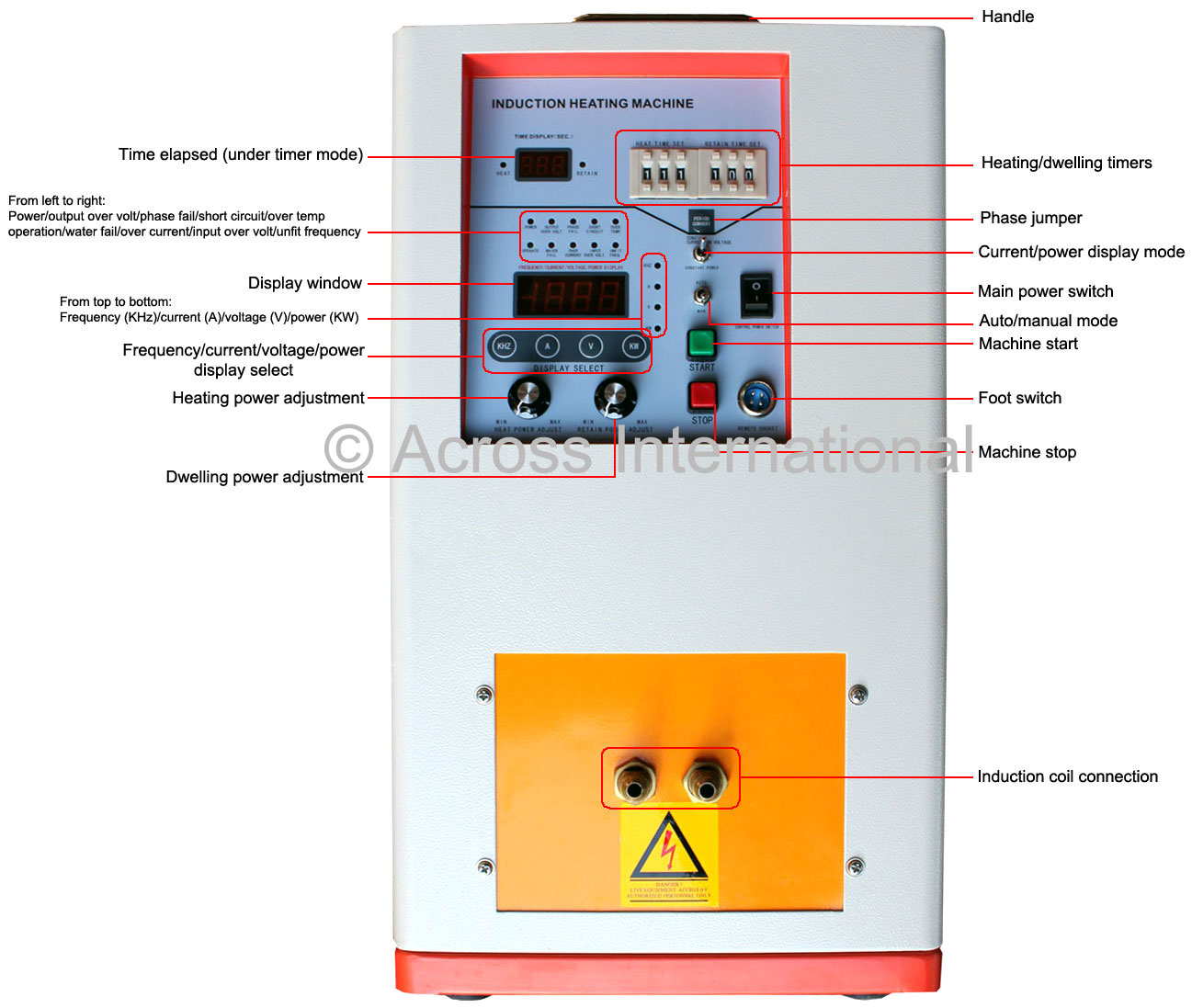 Ihg10 Compact High Frequency Induction Heater W Timers 100 500khz 66kw Heating Diagram