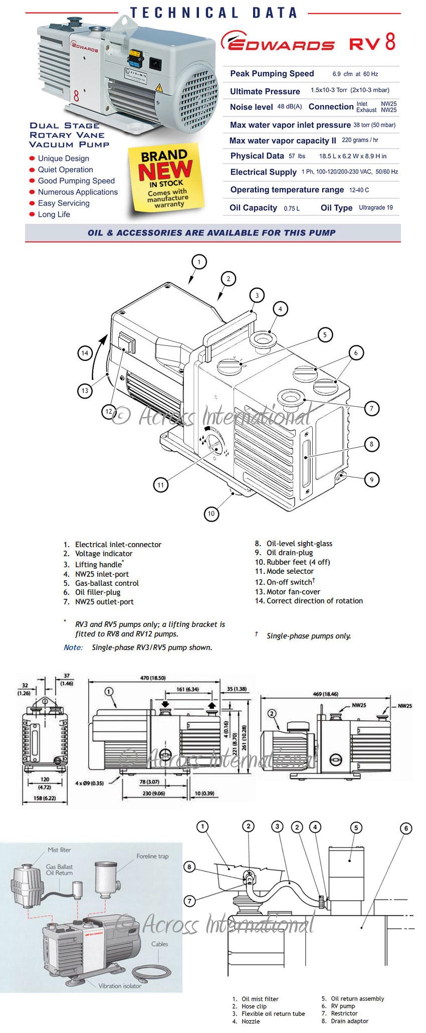 Edwards RV28 6 9 CFM Dual Stage High Capacity Vacuum Pump